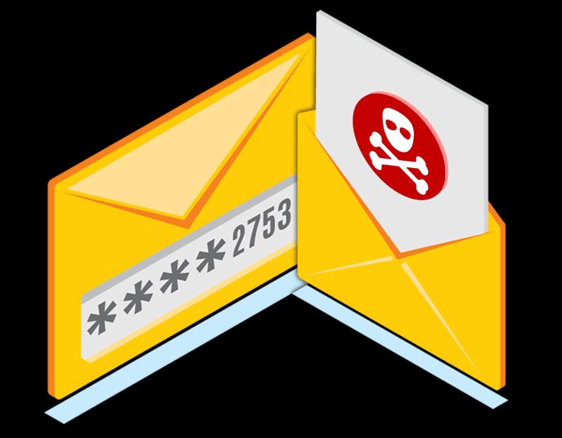 E-Mail Secutiry